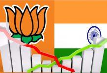 ECONOMIC SLOWDON BJP FAIL TO GROW ECONOMY