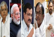 dirty politics cases india
